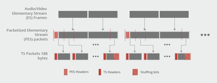 Blog-MC-TSOverhead-Diagram