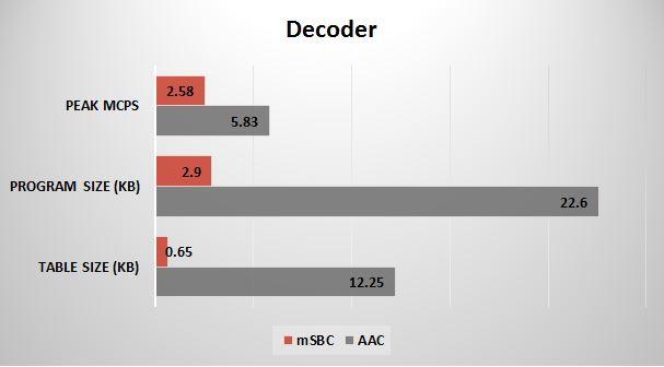 mSBC-decoder.jpg