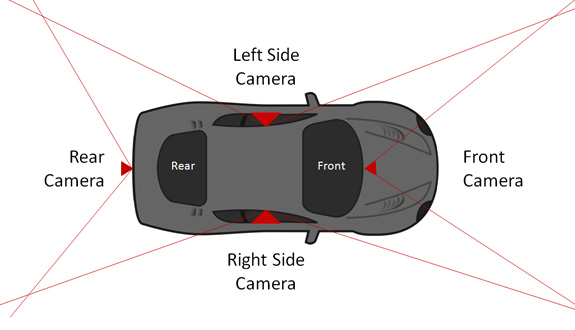 Driving Situational Awareness with Intelligent In-Vehicle ...